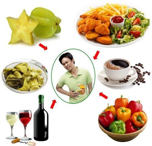 Viêm loét dạ dày cần kiêng gì?